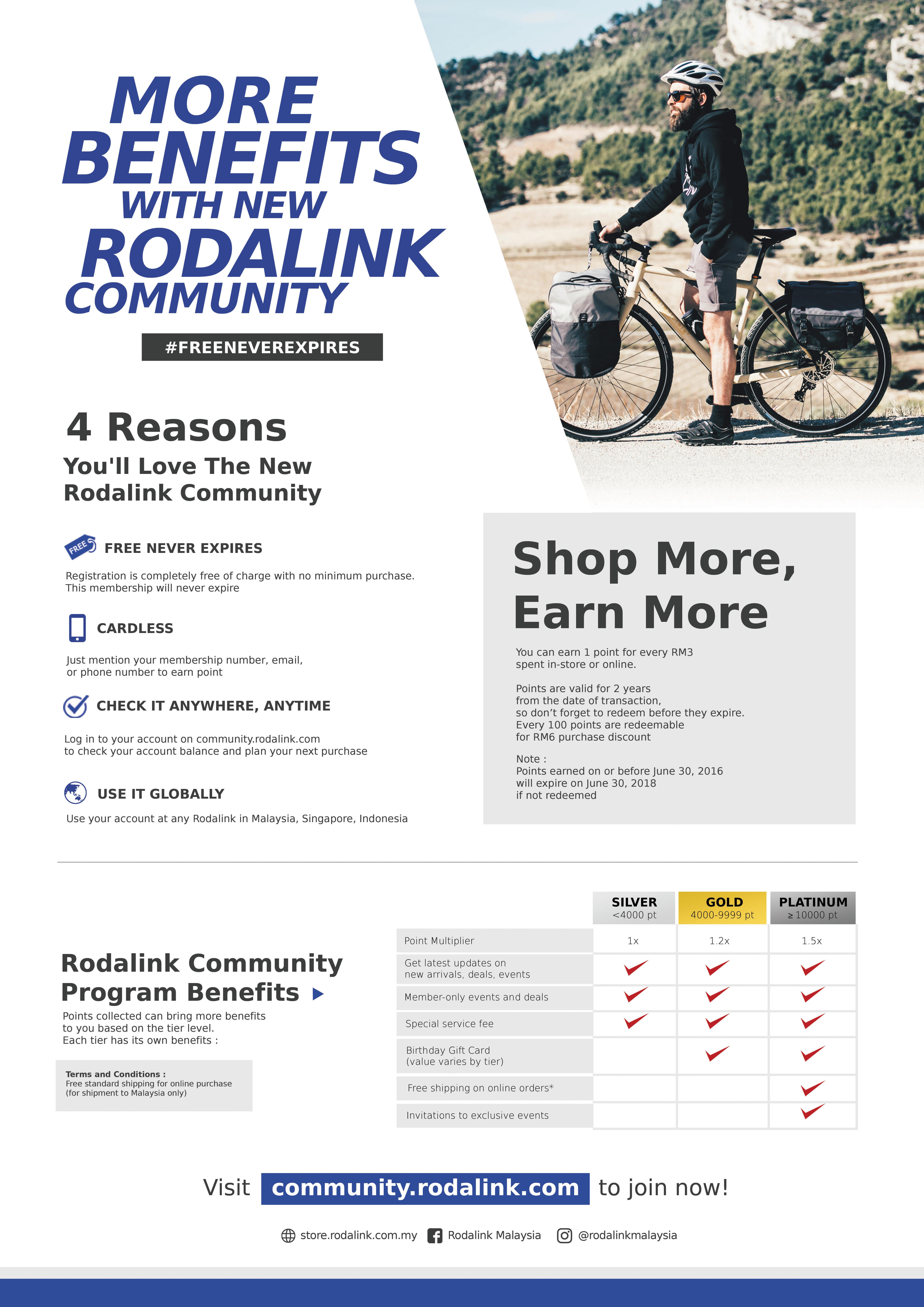 Rodalink Community<